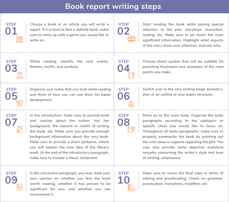 book report writing steps