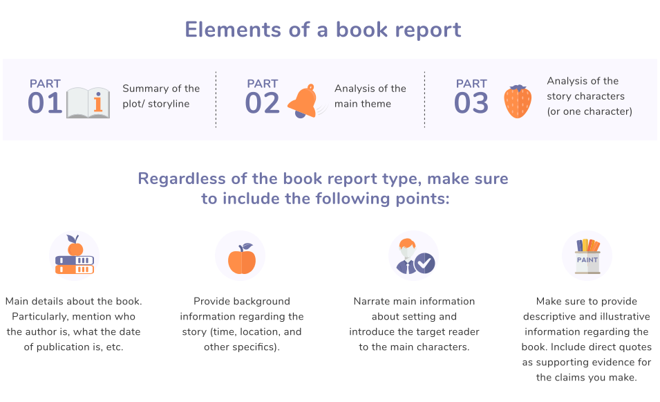 ELEMENTS_OF_A_BOOK_REPORT